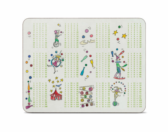 Times Tables Large Rectanuglar Table Mat